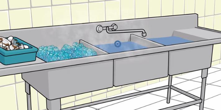 Lavado de loza a mano cursos gratis Lavado y desinfeccion de utensilios de cocina
